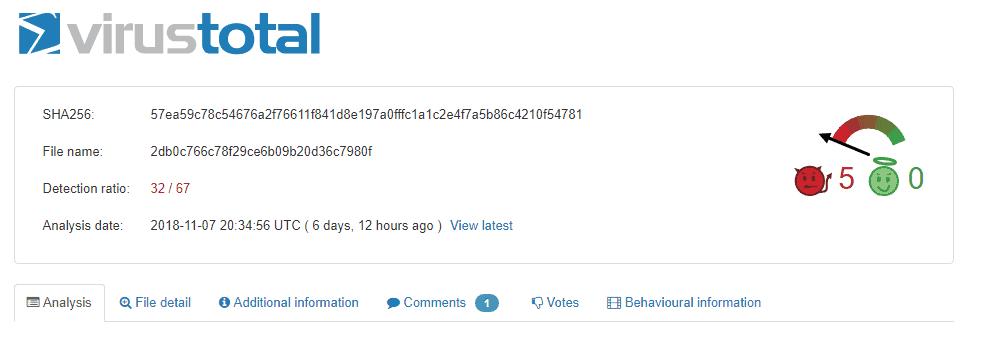 .Datawait virustotal ransomware