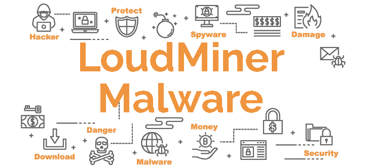 LoudMiner Malware removal guide for mac